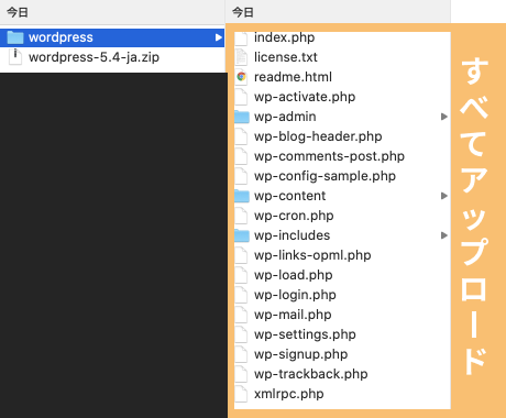 WordPressのファイル一式