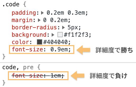 CSSが競合して、詳細度が高い方が適用されている例