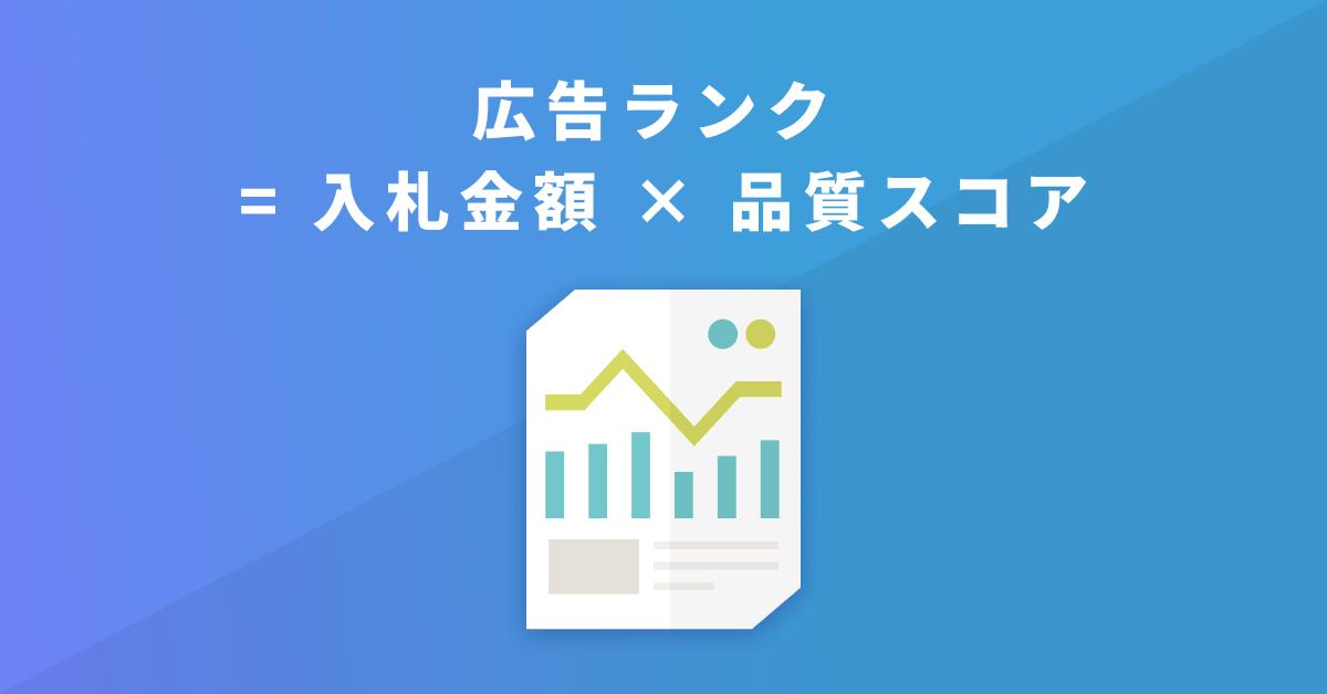 広告ランク(入札金額 × 品質スコア)